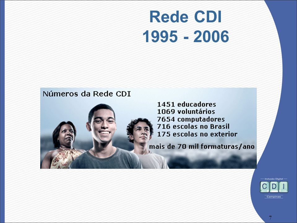 Rede CDI 1995 - 2006