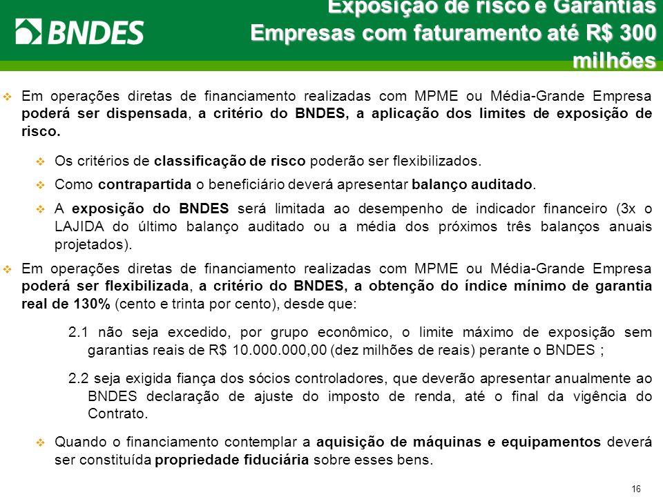 Exposição de risco e Garantias Empresas com faturamento até R$ 300 milhões