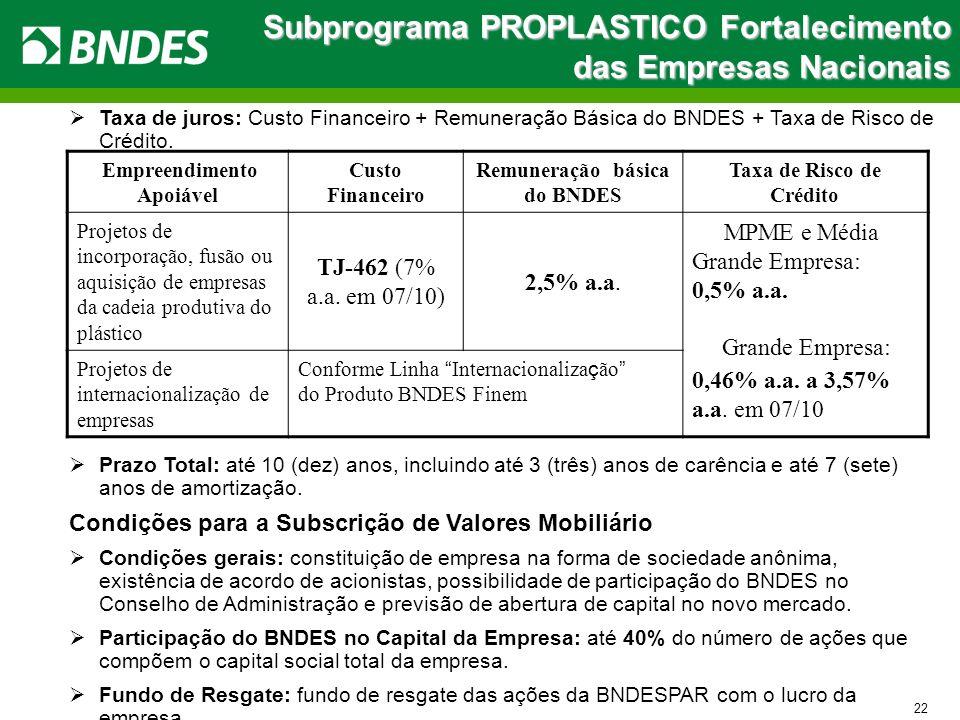 Subprograma PROPLASTICO Fortalecimento das Empresas Nacionais