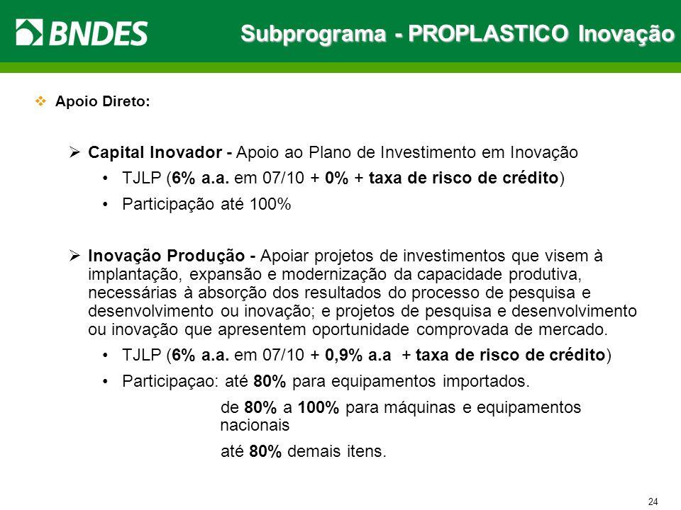 Subprograma - PROPLASTICO Inovação