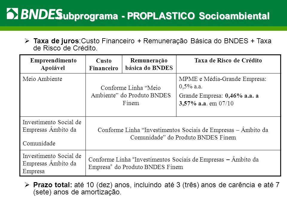 Subprograma - PROPLASTICO Socioambiental