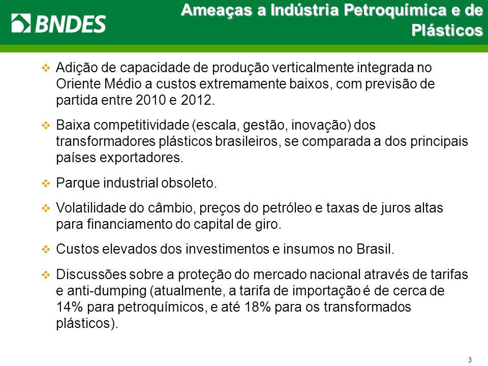 Ameaças a Indústria Petroquímica e de Plásticos