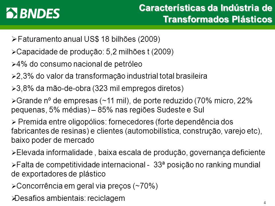 Características da Indústria de Transformados Plásticos