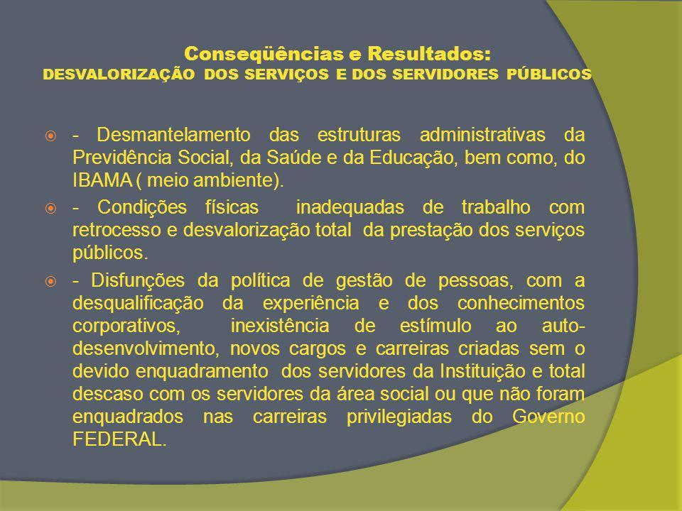 Conseqüências e Resultados: DESVALORIZAÇÃO DOS SERVIÇOS E DOS SERVIDORES PÚBLICOS