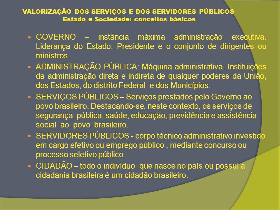 VALORIZAÇÃO DOS SERVIÇOS E DOS SERVIDORES PÚBLICOS Estado e Sociedade: conceitos básicos
