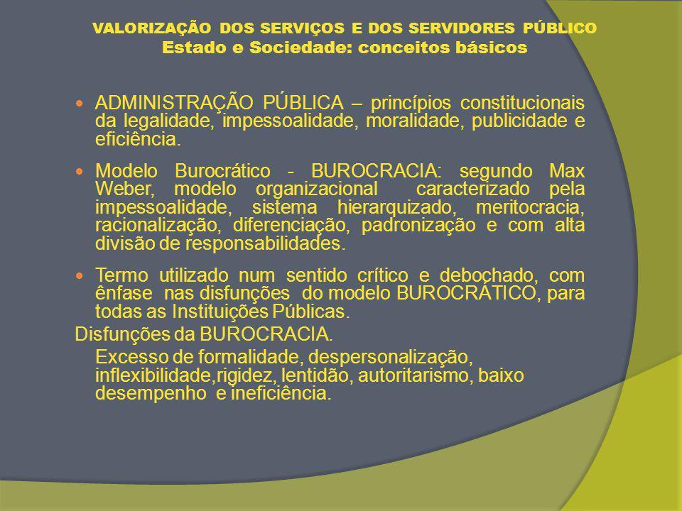 Disfunções da BUROCRACIA.