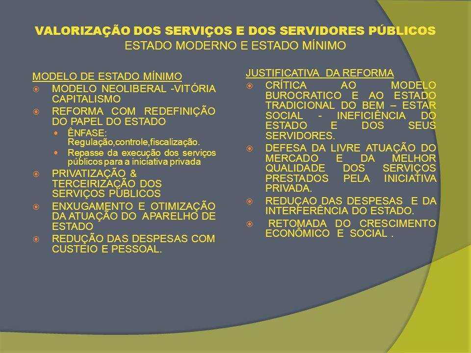 VALORIZAÇÃO DOS SERVIÇOS E DOS SERVIDORES PÚBLICOS ESTADO MODERNO E ESTADO MÍNIMO