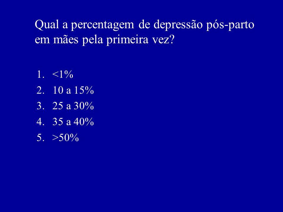 Qual a percentagem de depressão pós-parto em mães pela primeira vez
