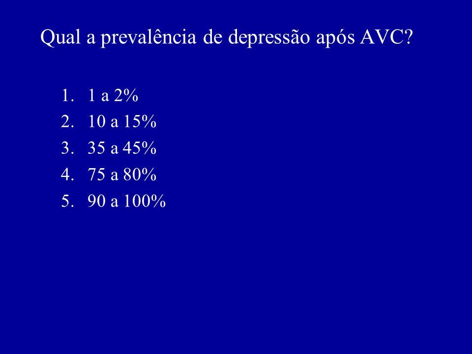 Qual a prevalência de depressão após AVC