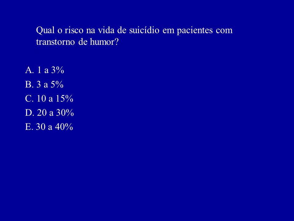 Qual o risco na vida de suicídio em pacientes com transtorno de humor