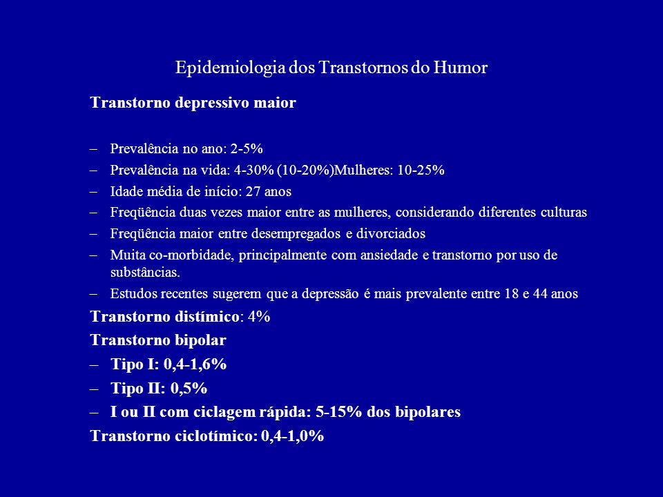 Epidemiologia dos Transtornos do Humor