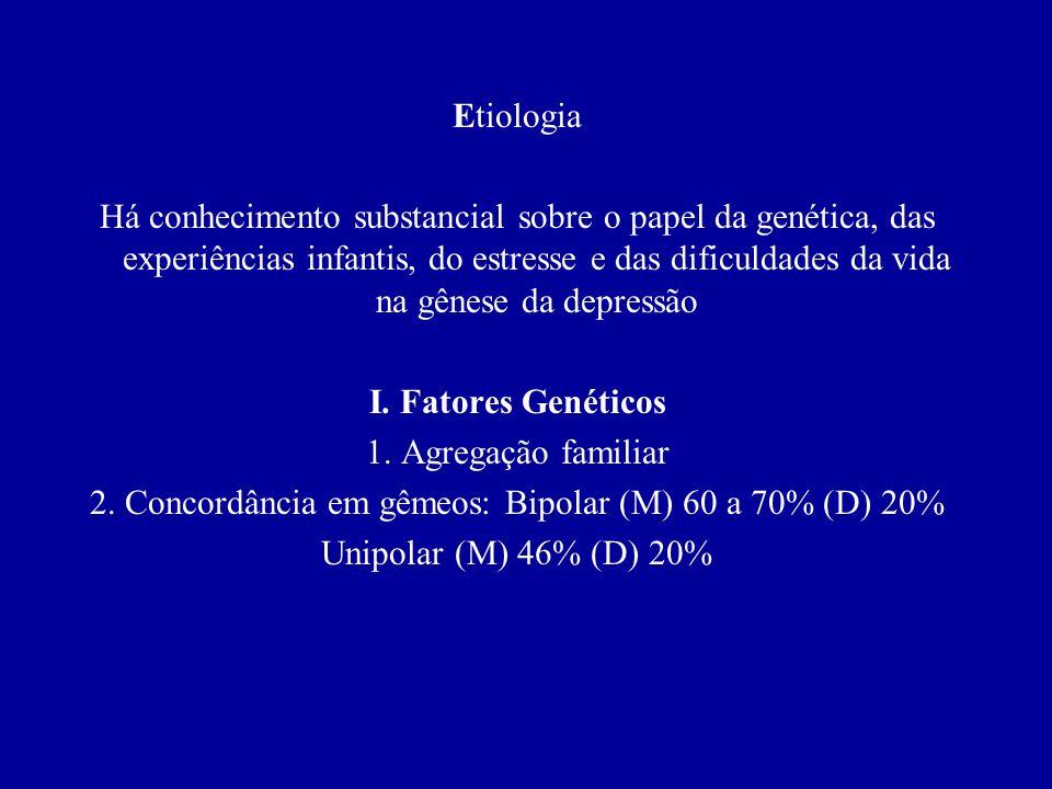 2. Concordância em gêmeos: Bipolar (M) 60 a 70% (D) 20%
