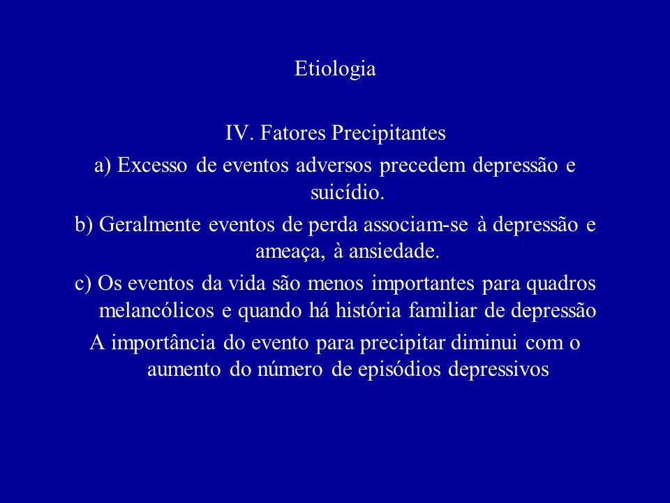 IV. Fatores Precipitantes