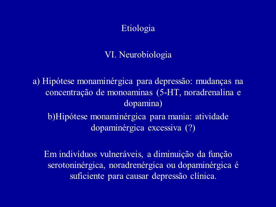 Etiologia VI. Neurobiologia. a) Hipótese monaminérgica para depressão: mudanças na concentração de monoaminas (5-HT, noradrenalina e dopamina)