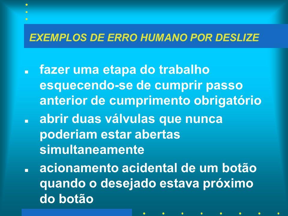 EXEMPLOS DE ERRO HUMANO POR DESLIZE
