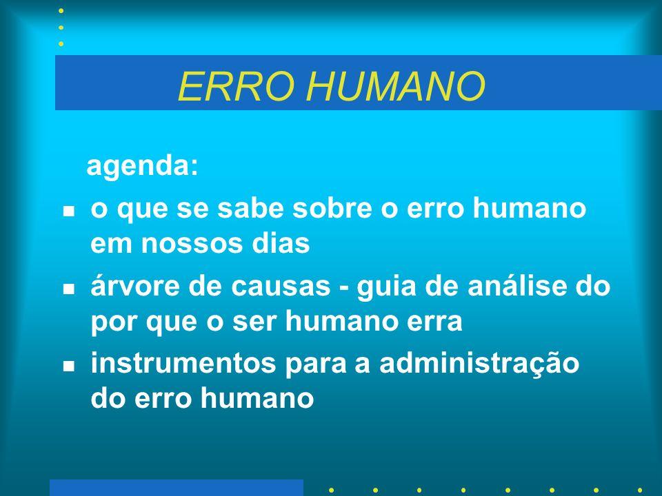 ERRO HUMANO agenda: o que se sabe sobre o erro humano em nossos dias