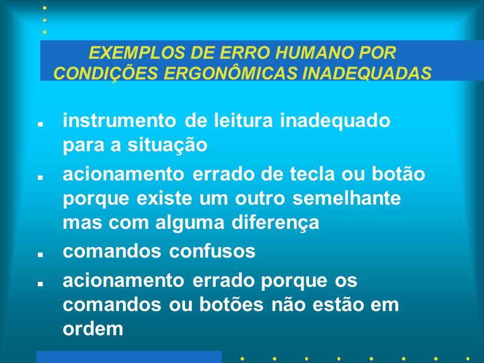 EXEMPLOS DE ERRO HUMANO POR CONDIÇÕES ERGONÔMICAS INADEQUADAS