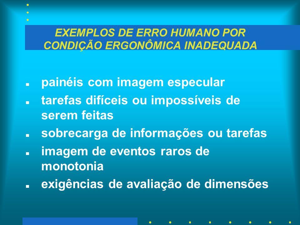 EXEMPLOS DE ERRO HUMANO POR CONDIÇÃO ERGONÔMICA INADEQUADA