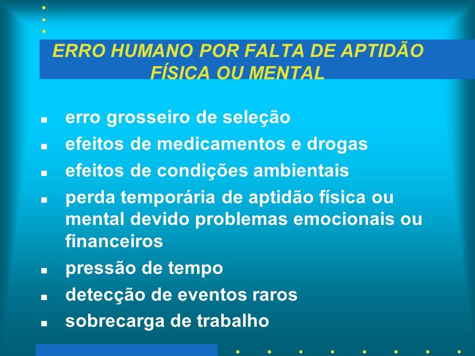 ERRO HUMANO POR FALTA DE APTIDÃO FÍSICA OU MENTAL
