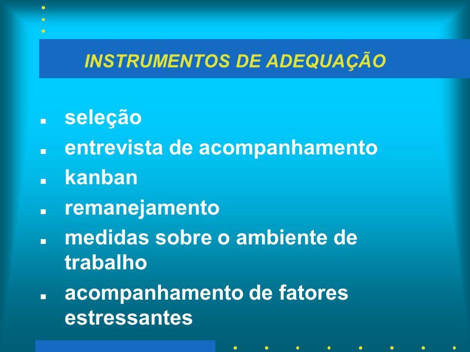 INSTRUMENTOS DE ADEQUAÇÃO