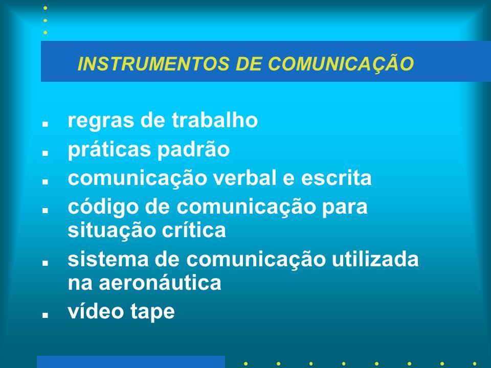 INSTRUMENTOS DE COMUNICAÇÃO