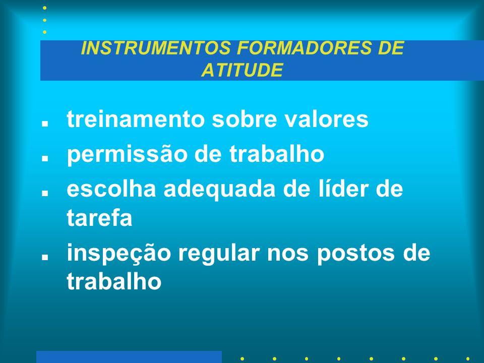 INSTRUMENTOS FORMADORES DE ATITUDE