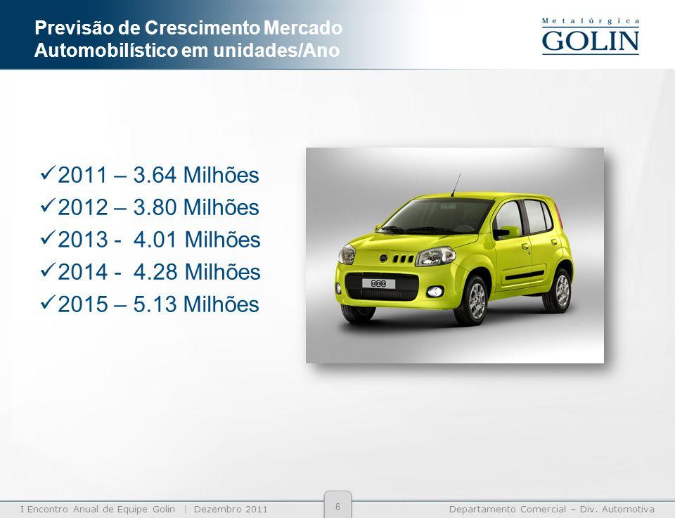 Previsão de Crescimento Mercado Automobilístico em unidades/Ano