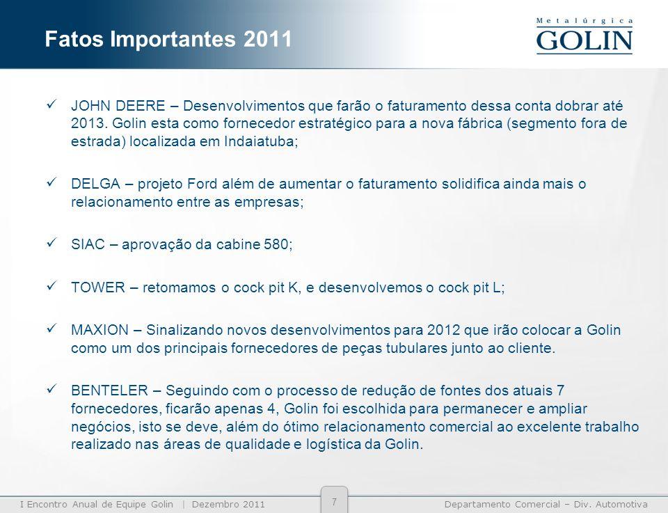 Fatos Importantes 2011