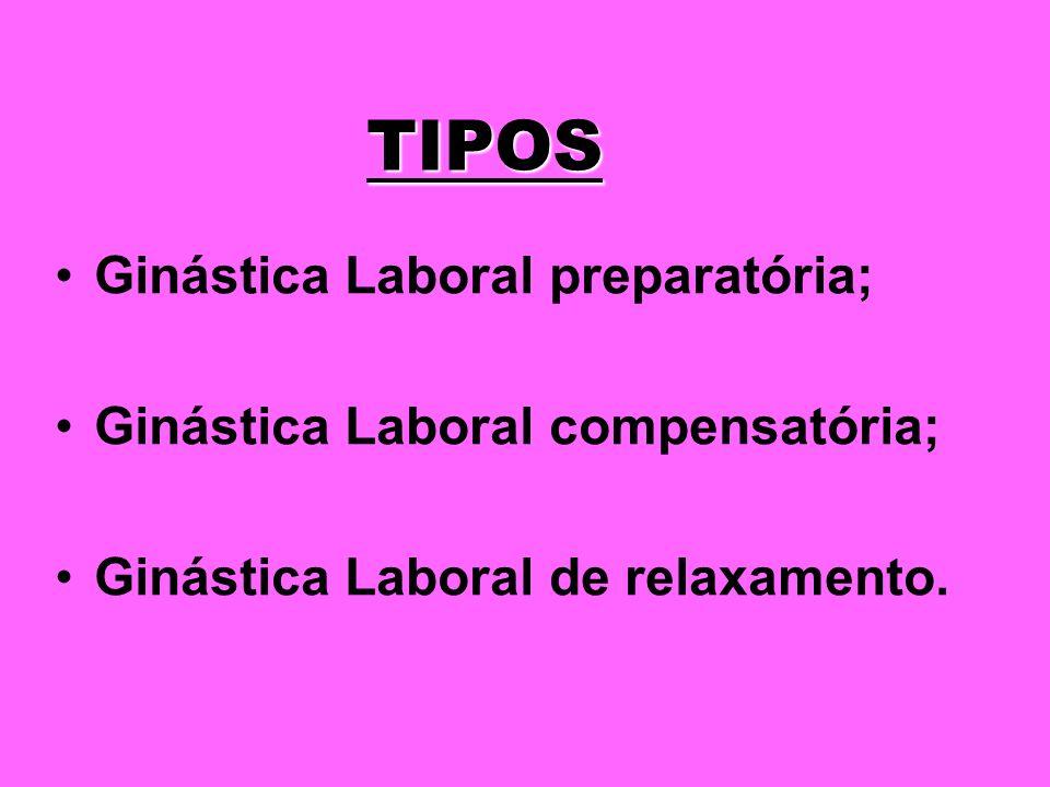 TIPOS Ginástica Laboral preparatória; Ginástica Laboral compensatória;