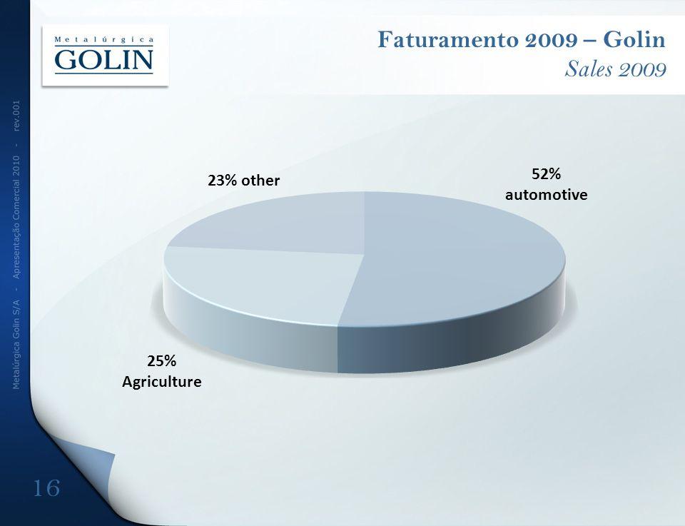 Faturamento 2009 – Golin Sales 2009