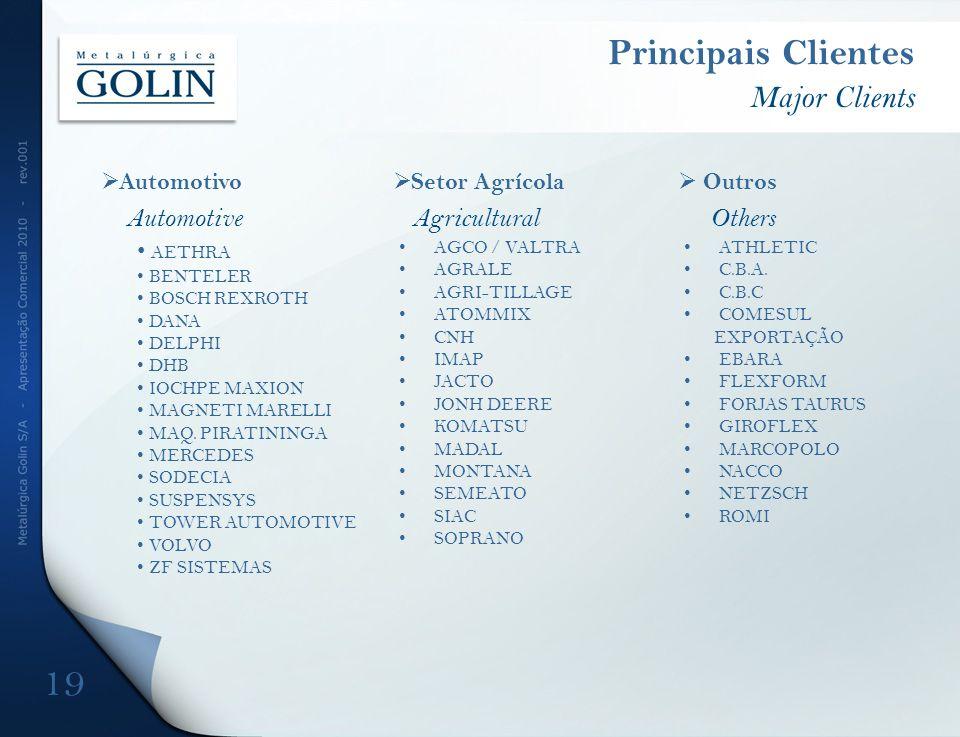 Principais Clientes Major Clients