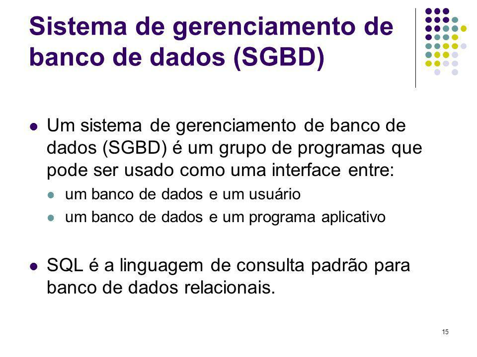 Sistema de gerenciamento de banco de dados (SGBD)