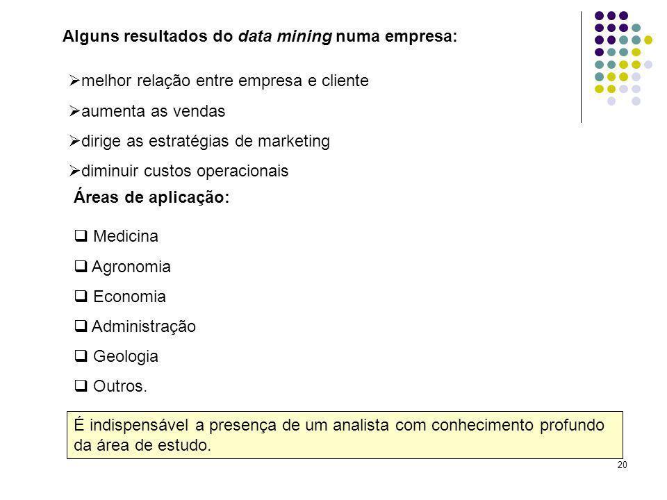 Alguns resultados do data mining numa empresa: