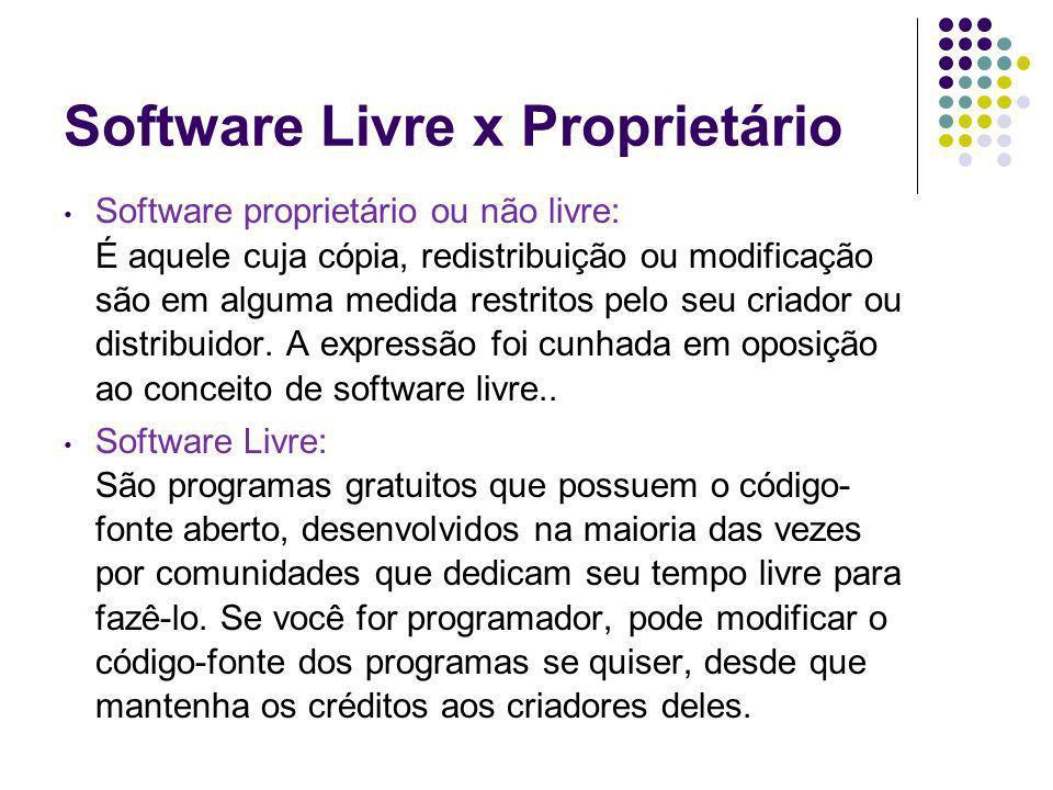 Software Livre x Proprietário