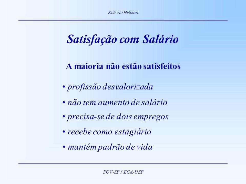 Satisfação com Salário