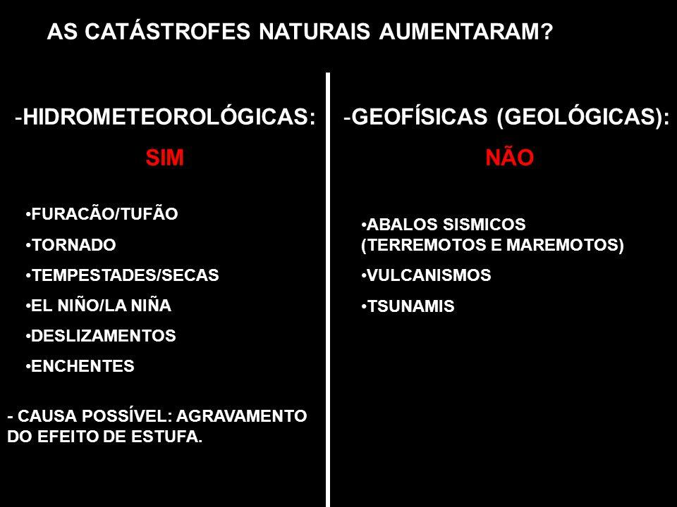 HIDROMETEOROLÓGICAS: GEOFÍSICAS (GEOLÓGICAS):