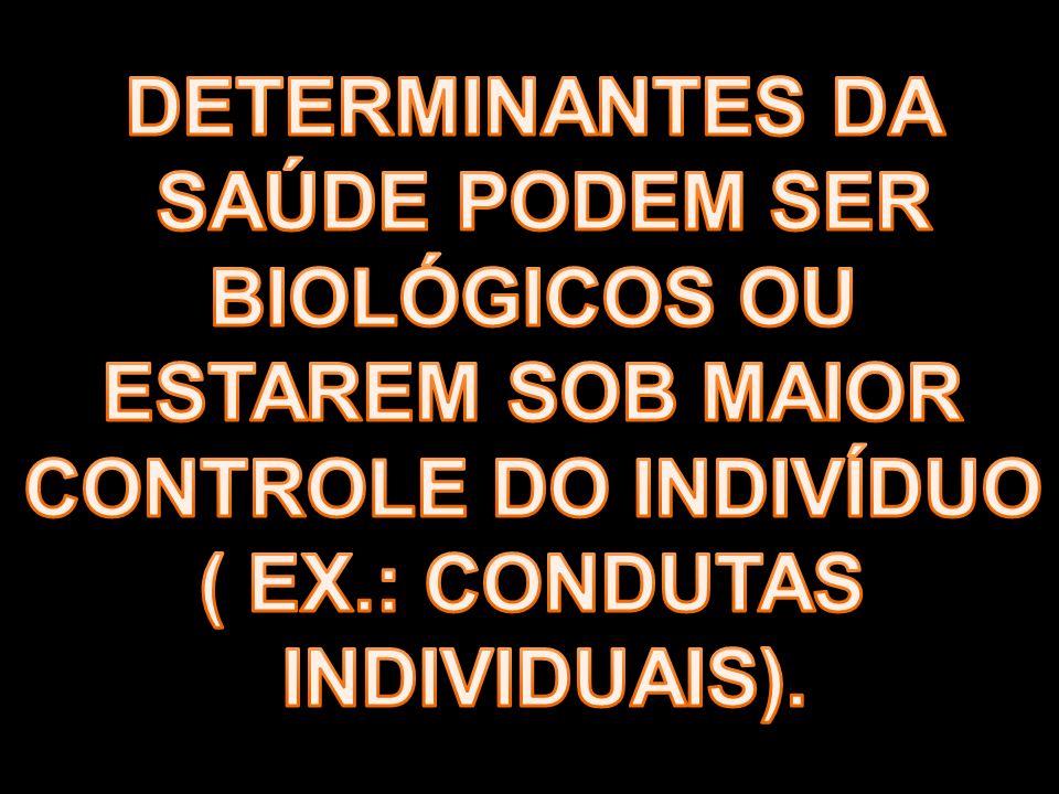 DETERMINANTES DA SAÚDE PODEM SER. BIOLÓGICOS OU. ESTAREM SOB MAIOR. CONTROLE DO INDIVÍDUO. ( EX.: CONDUTAS.