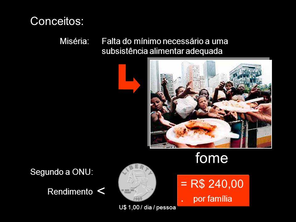 fome < Conceitos: = R$ 240,00 . por família Miséria: