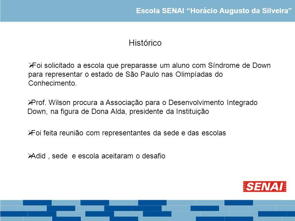 Histórico Escola SENAI Horácio Augusto da Silveira
