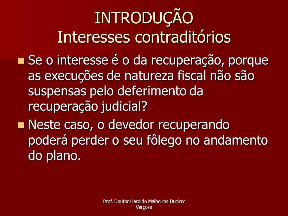 INTRODUÇÃO Interesses contraditórios
