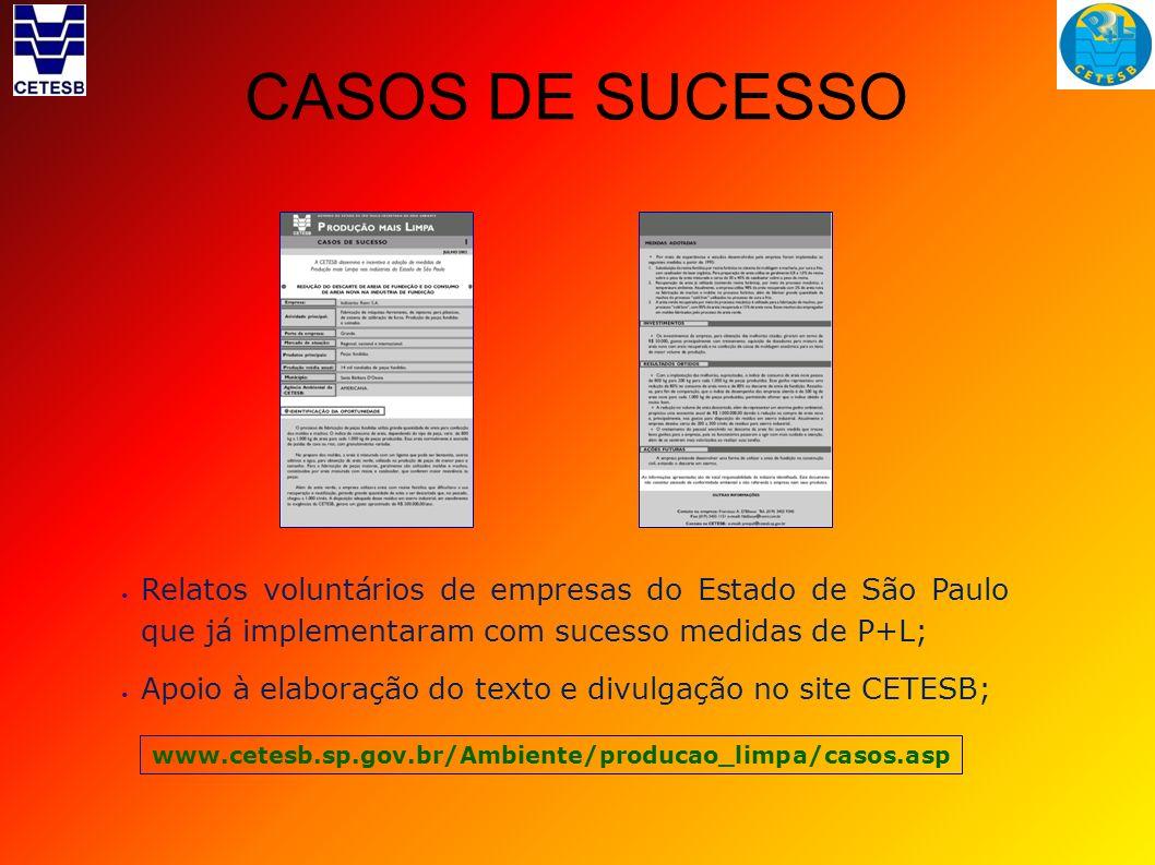 CASOS DE SUCESSO Relatos voluntários de empresas do Estado de São Paulo que já implementaram com sucesso medidas de P+L;