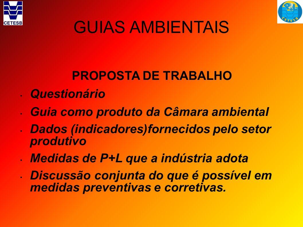 GUIAS AMBIENTAIS PROPOSTA DE TRABALHO Questionário