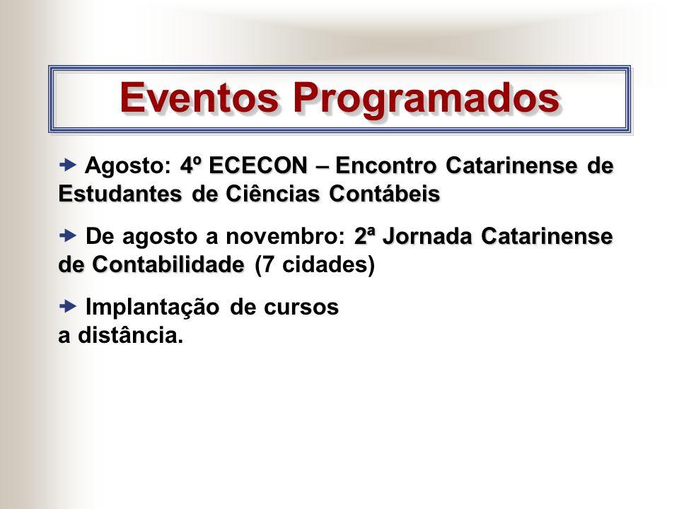Eventos Programados  Agosto: 4º ECECON – Encontro Catarinense de Estudantes de Ciências Contábeis.