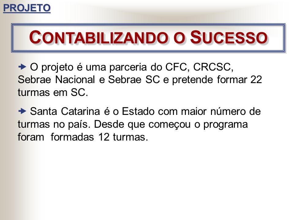 CONTABILIZANDO O SUCESSO