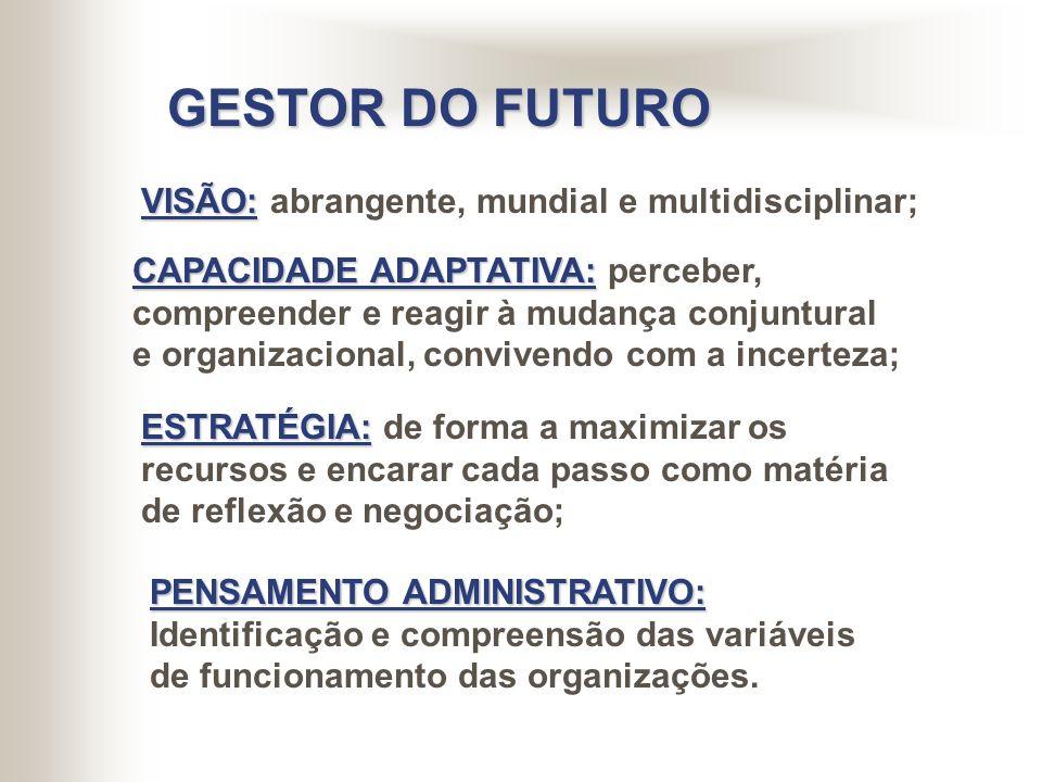 GESTOR DO FUTURO VISÃO: abrangente, mundial e multidisciplinar;