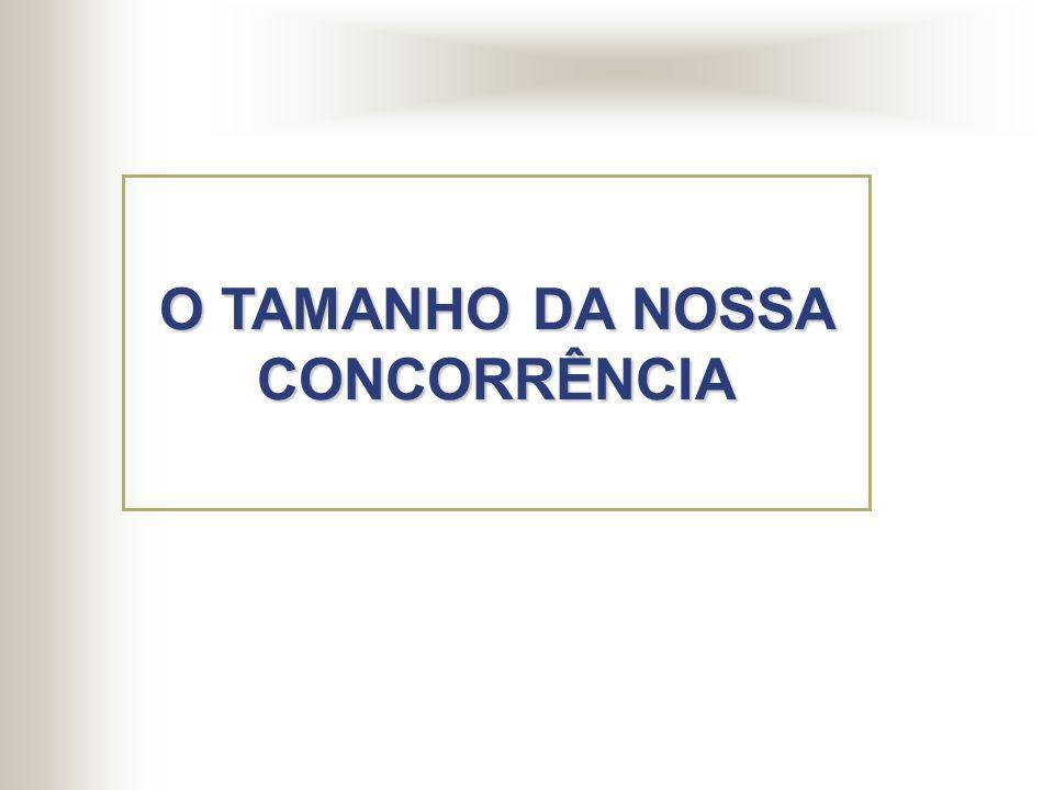 O TAMANHO DA NOSSA CONCORRÊNCIA