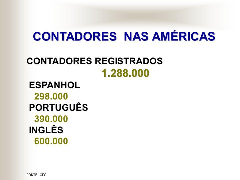 CONTADORES NAS AMÉRICAS