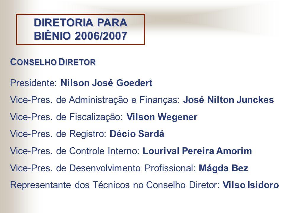 DIRETORIA PARA BIÊNIO 2006/2007
