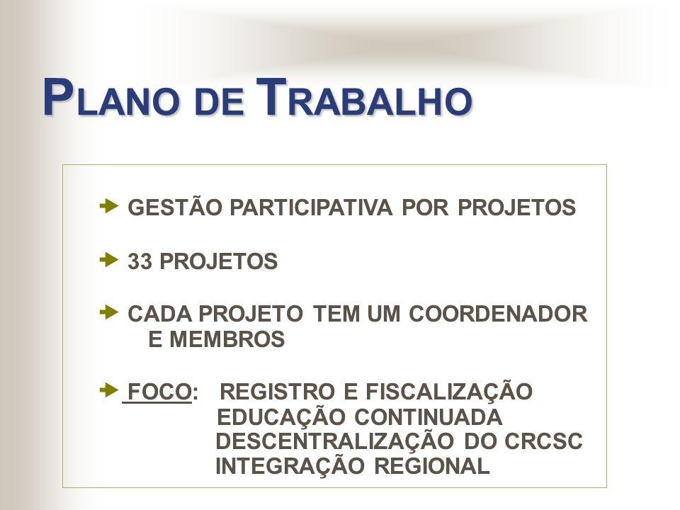 PLANO DE TRABALHO  GESTÃO PARTICIPATIVA POR PROJETOS  33 PROJETOS