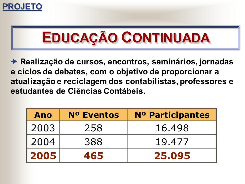 PROJETO EDUCAÇÃO CONTINUADA.